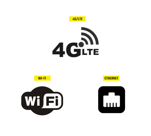 Connect through 4G/LTE , Wi-Fi or Ethernet